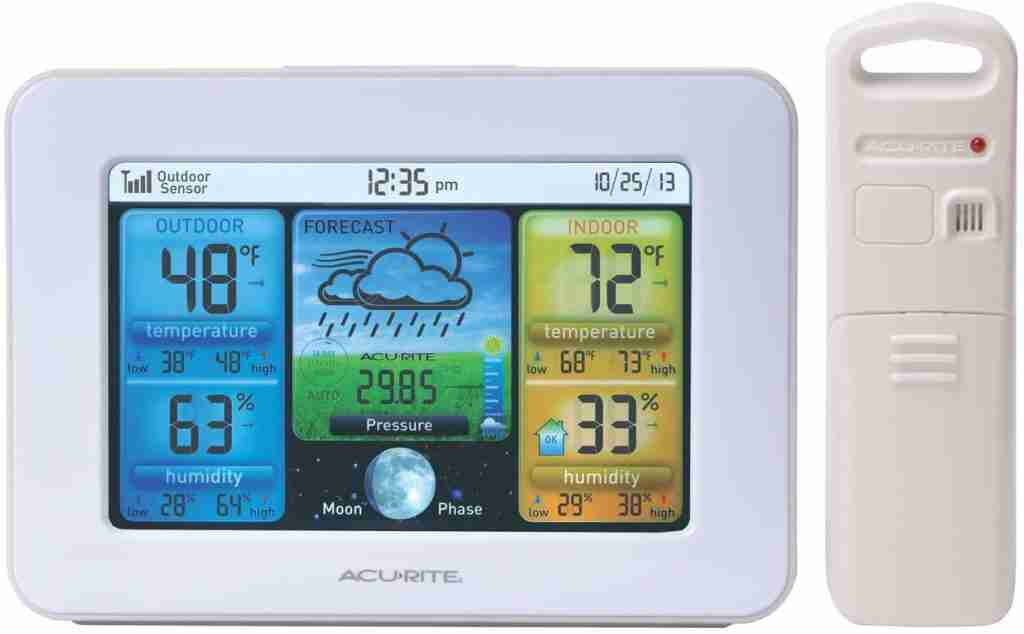 AcuRite 02041M Color Weather Station