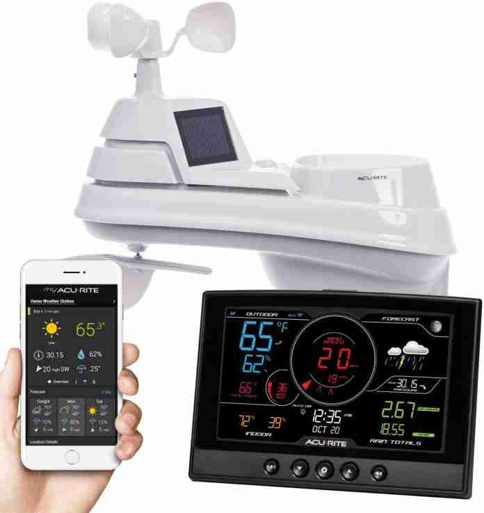 ACURITE Iris 01544 Weather Station
